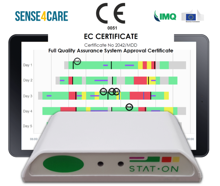 THE MEDTECH COMPANY SENSE4CARE RECEIVES CE MARK CERTIFICATE FOR ITS MEDICAL DEVICE STAT-ON ™ THE HOLTER FOR PARKINSON